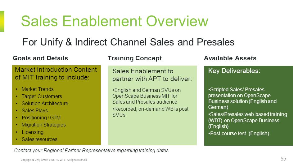 Sales Enablement Overview