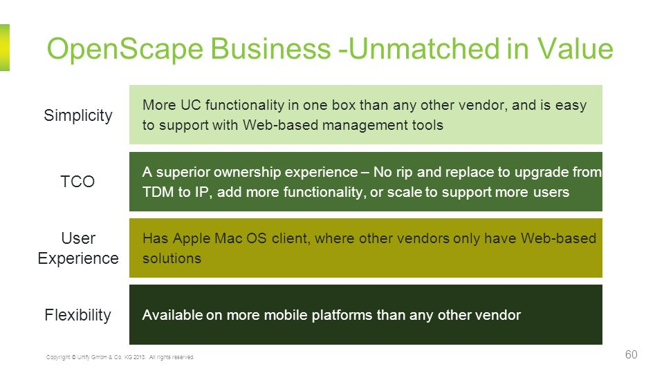 OpenScape Business -Unmatched in Value