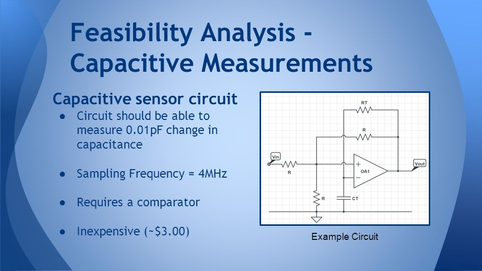 Feasibility Analysis - Amplifier