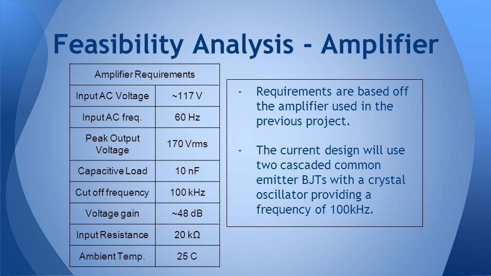 Feasibility Analysis - Cost