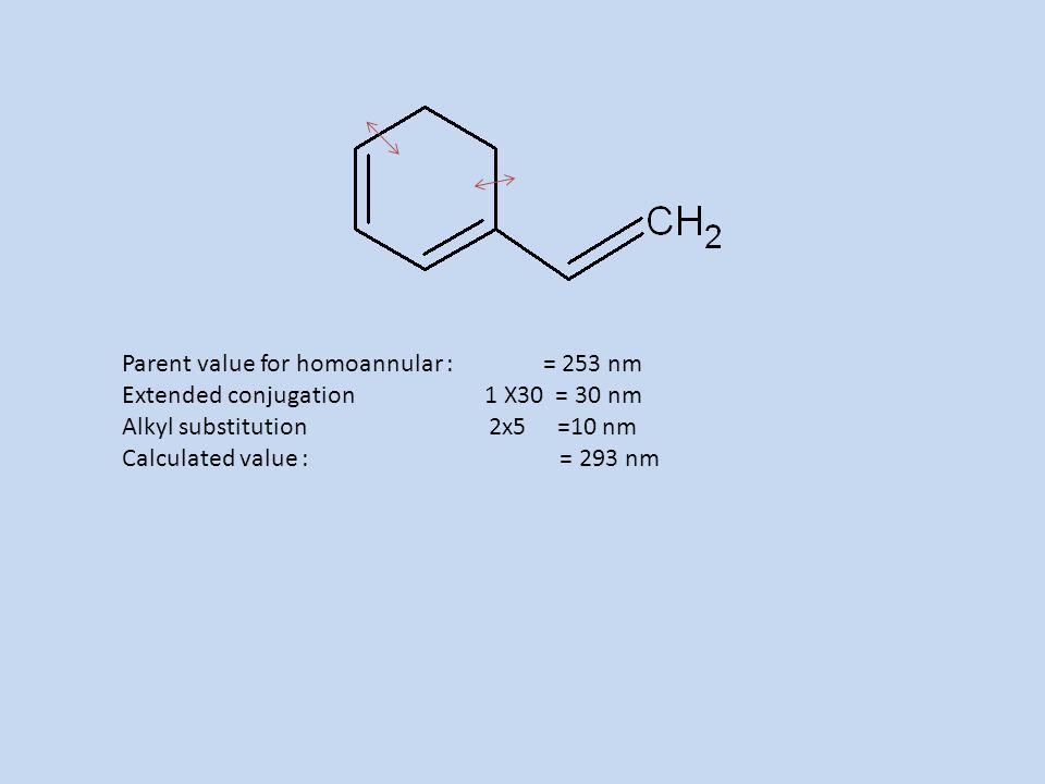 Parent value for homoannular : = 253 nm