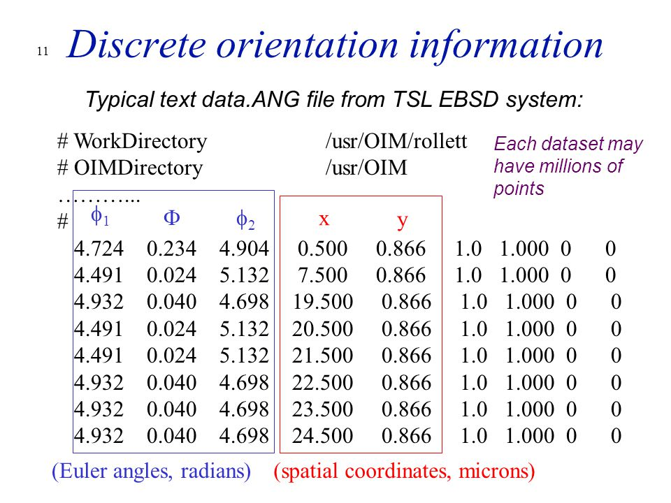 Discrete orientation information