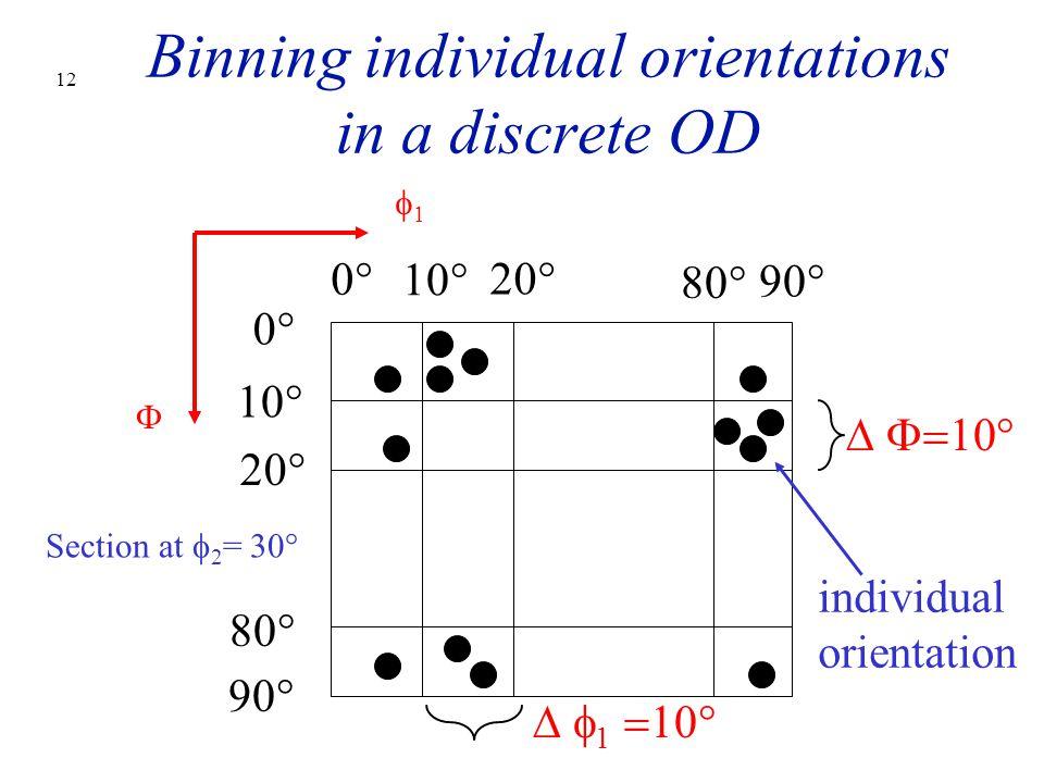 Binning individual orientations in a discrete OD