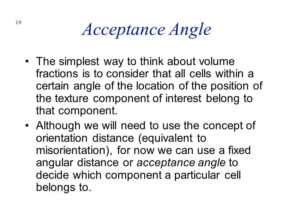 Acceptance Angle