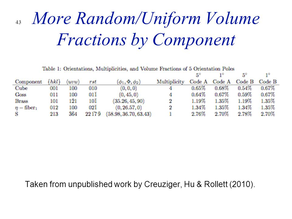 More Random/Uniform Volume Fractions by Component