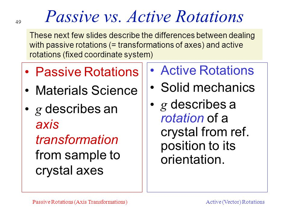 Passive vs. Active Rotations