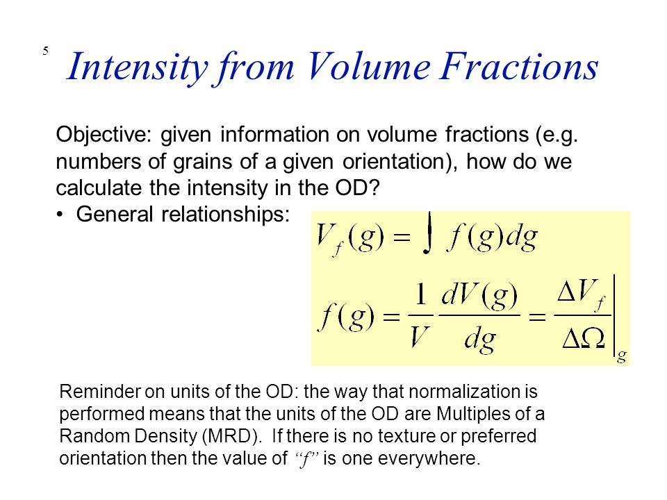Intensity from Volume Fractions