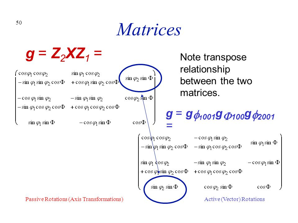 Matrices g = Z2XZ1 = Note transpose relationship between the two matrices. g = gf1001gF100gf2001 =