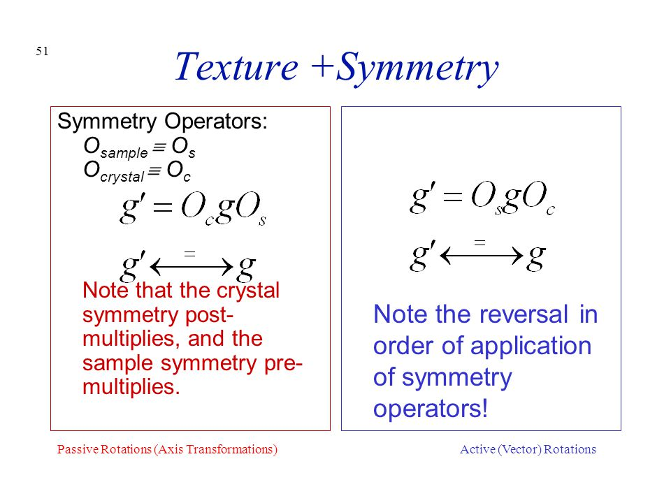 Texture +Symmetry