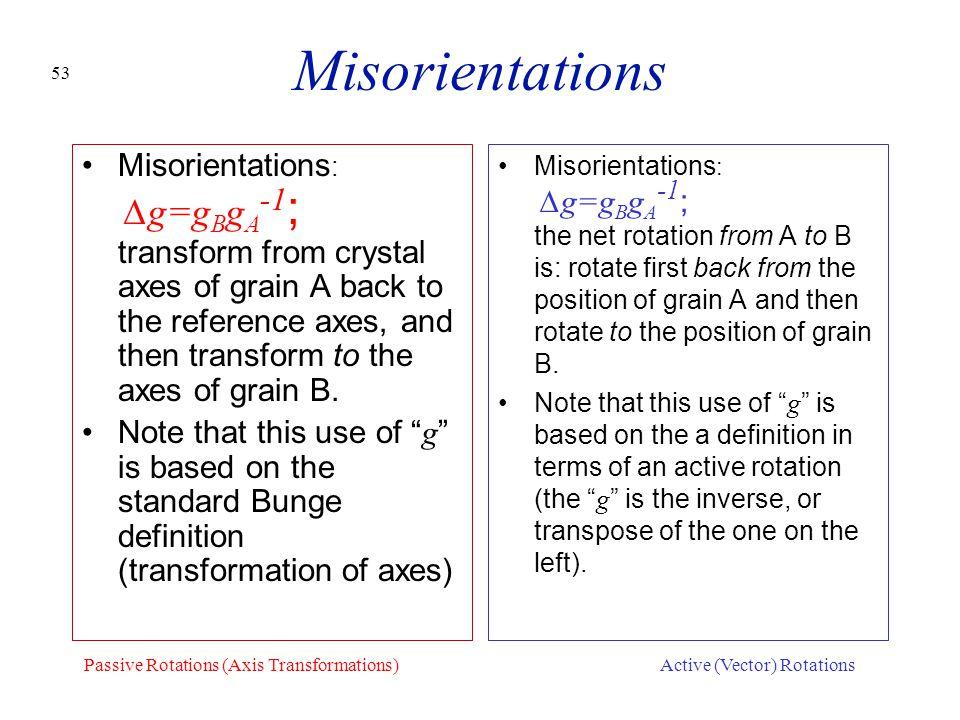 Misorientations