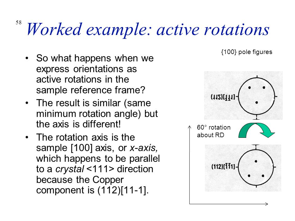 Worked example: active rotations