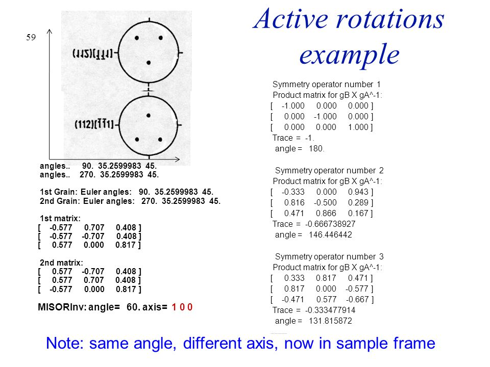 Active rotations example