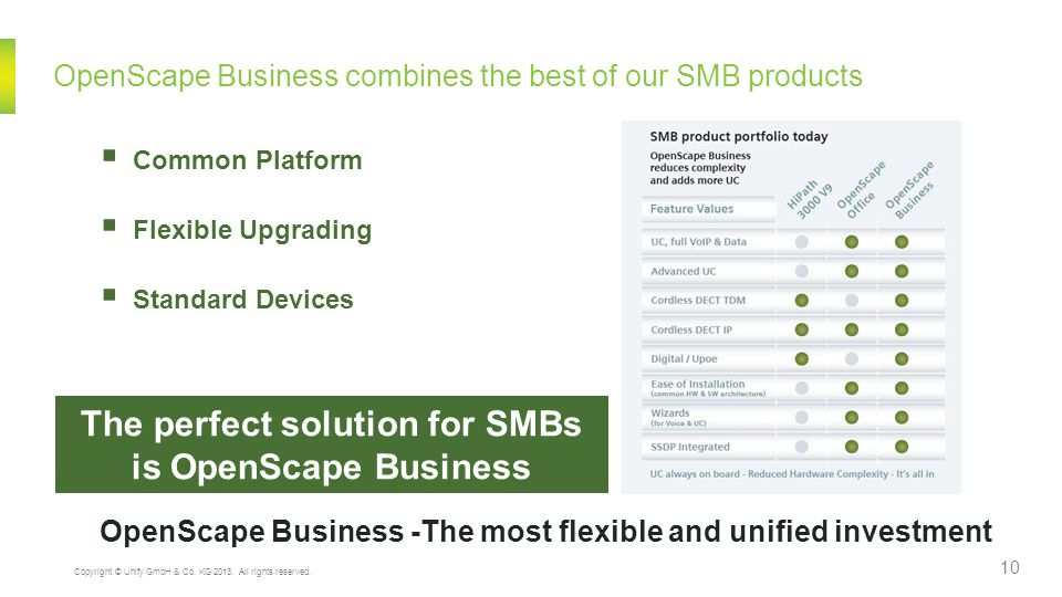 OpenScape Business combines the best of our SMB products