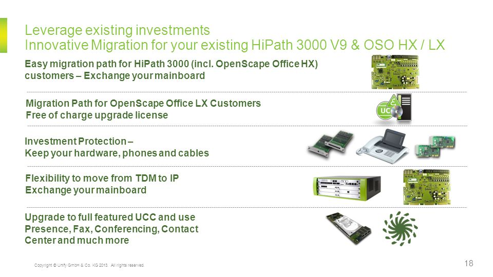 Leverage existing investments Innovative Migration for your existing HiPath 3000 V9 & OSO HX / LX