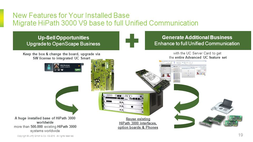 New Features for Your Installed Base Migrate HiPath 3000 V9 base to full Unified Communication