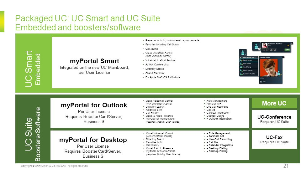 Packaged UC: UC Smart and UC Suite Embedded and boosters/software