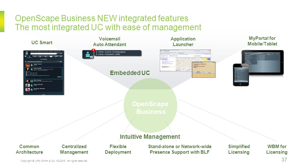OpenScape Business NEW integrated features The most integrated UC with ease of management