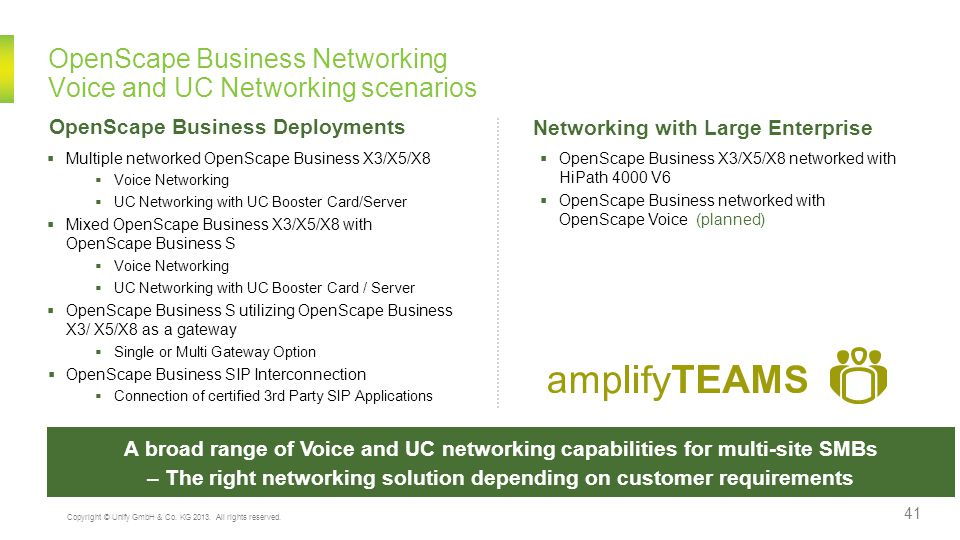 OpenScape Business Networking Voice and UC Networking scenarios