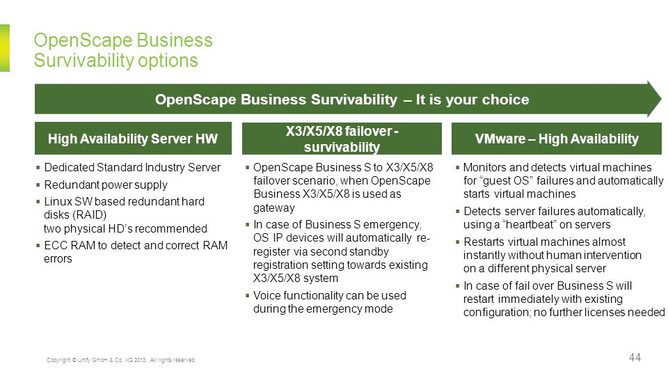 OpenScape Business Survivability options