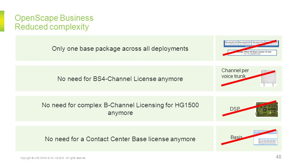 OpenScape Business Reduced complexity