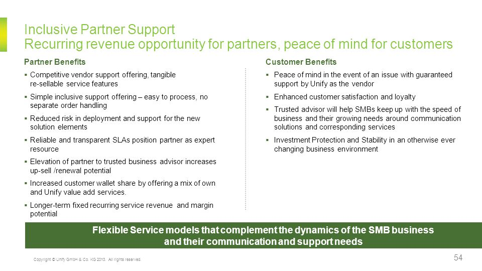 Inclusive Partner Support Recurring revenue opportunity for partners, peace of mind for customers