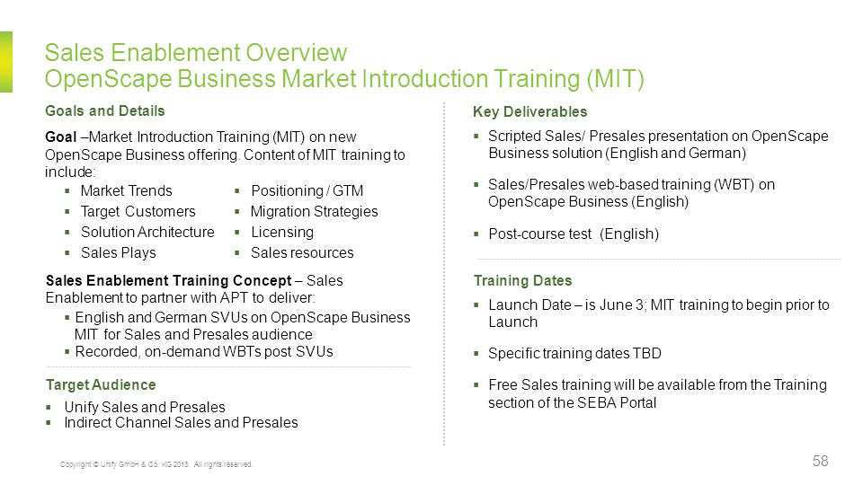 Sales Enablement Overview OpenScape Business Market Introduction Training (MIT)