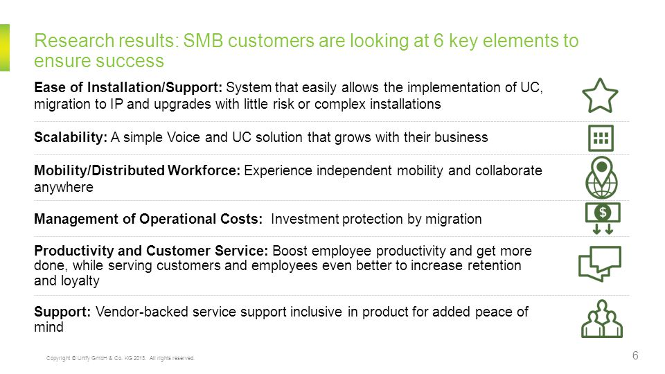 Research results: SMB customers are looking at 6 key elements to ensure success