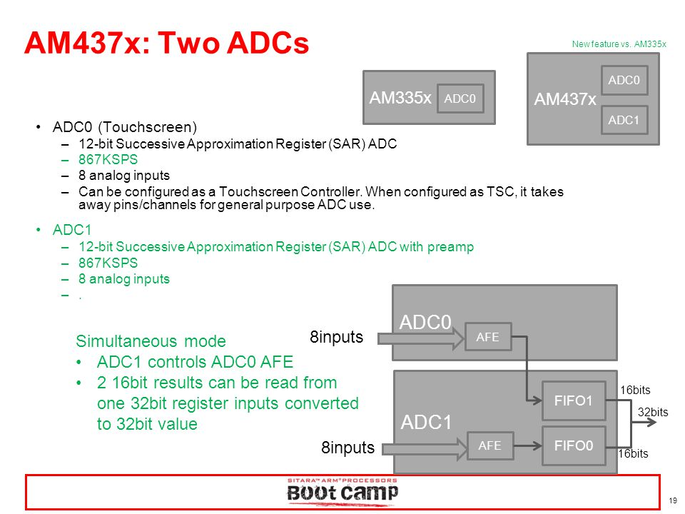 AM437x: Two ADCs ADC0 ADC1 AM437x AM335x 8inputs Simultaneous mode