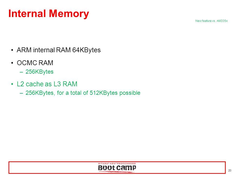 Internal Memory ARM internal RAM 64KBytes OCMC RAM L2 cache as L3 RAM