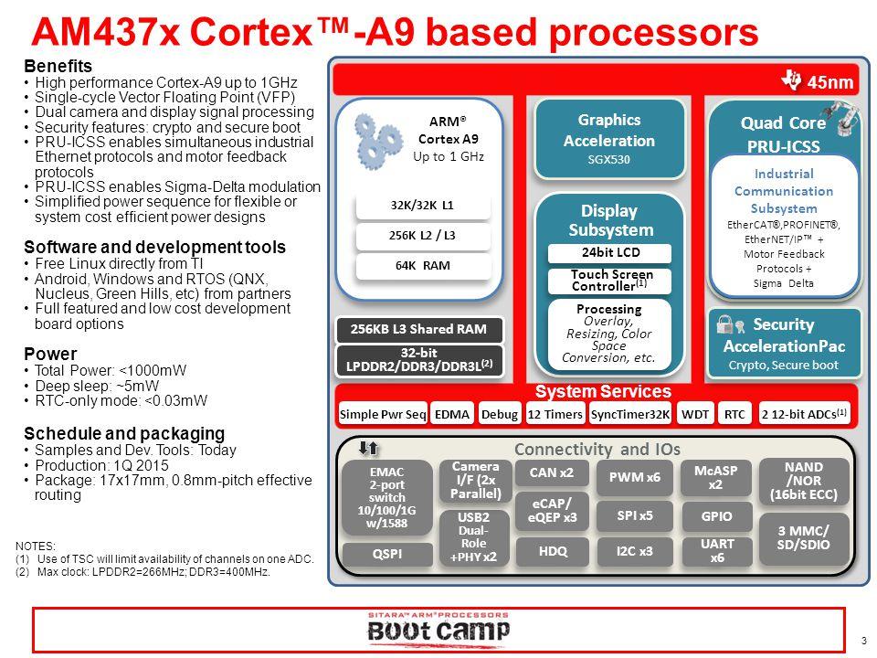 AM437x Cortex™-A9 based processors