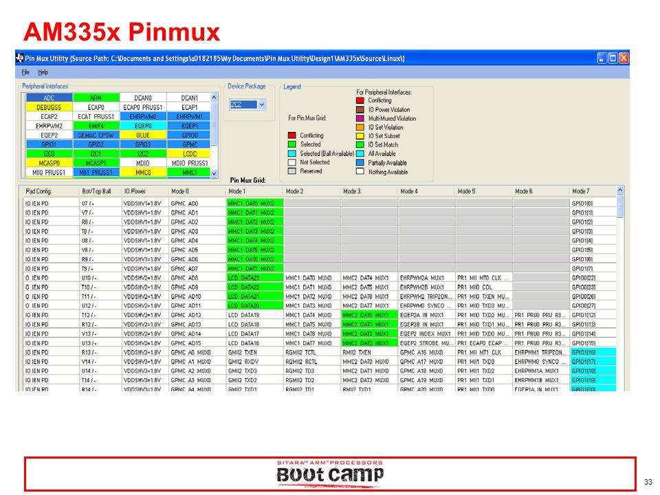 AM335x Pinmux