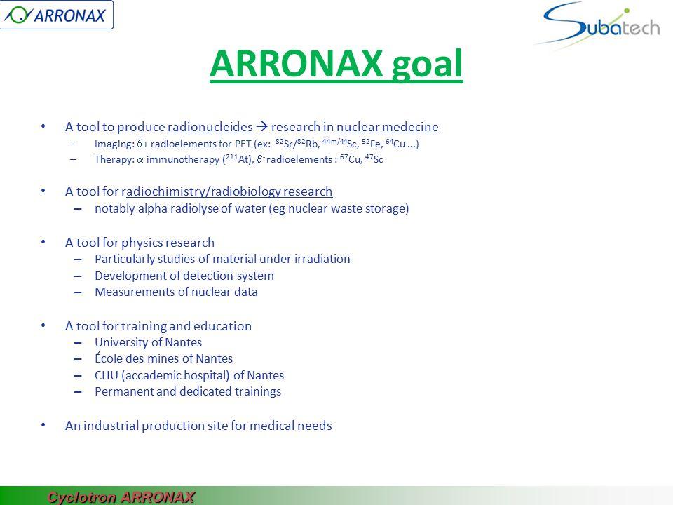 ARRONAX goal Cyclotron ARRONAX