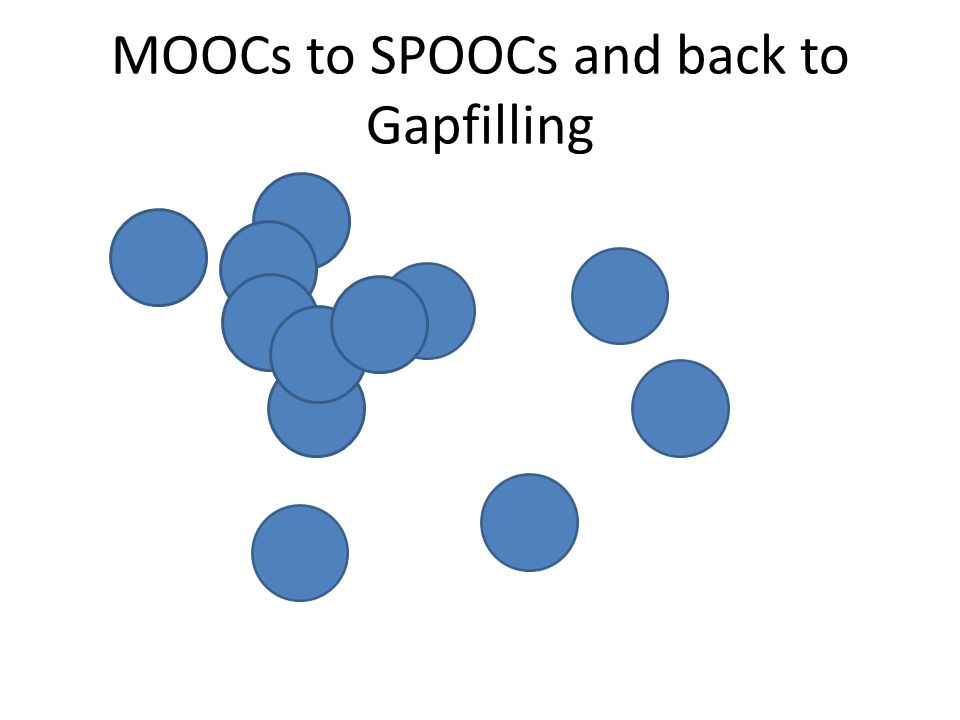 MOOCs to SPOOCs and back to Gapfilling