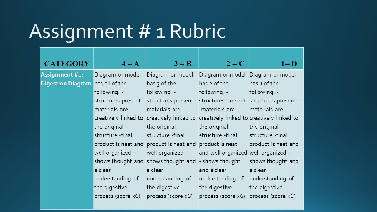 Assignment # 1 Rubric CATEGORY 4 = A 3 = B 2 = C 1= D