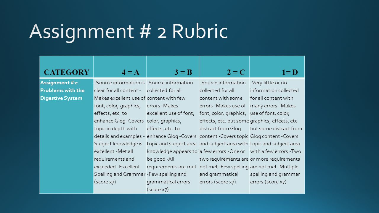 Assignment # 2 Rubric CATEGORY 4 = A 3 = B 2 = C 1= D