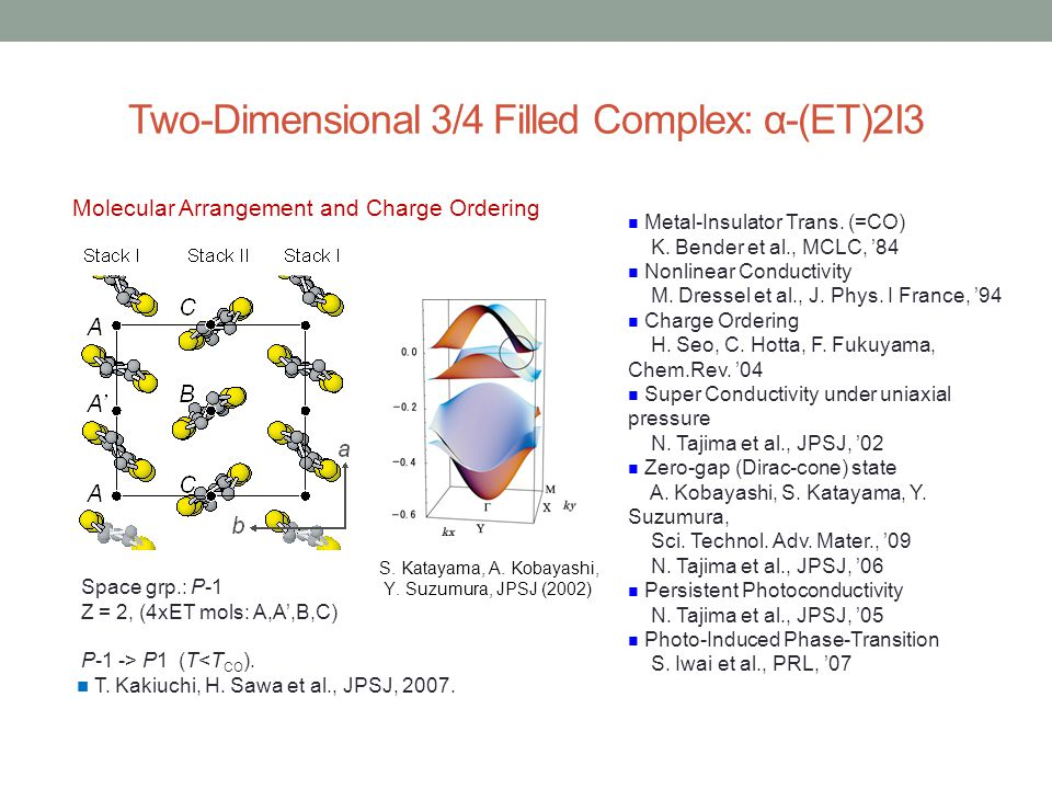 Two-Dimensional 3/4 Filled Complex: α-(ET)2I3
