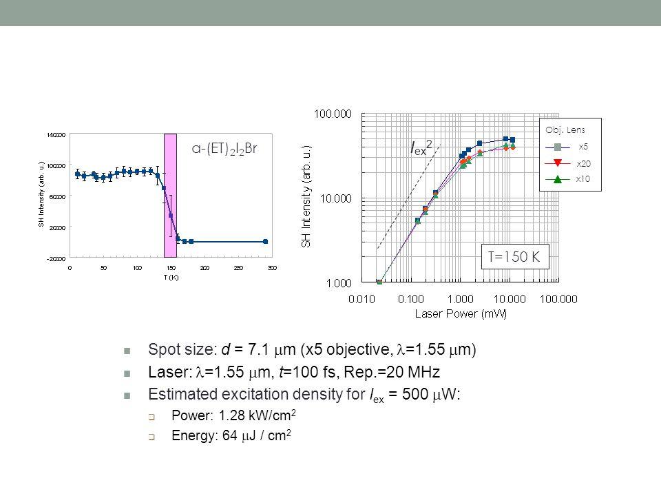 Iex2 Spot size: d = 7.1 mm (x5 objective, l=1.55 mm)
