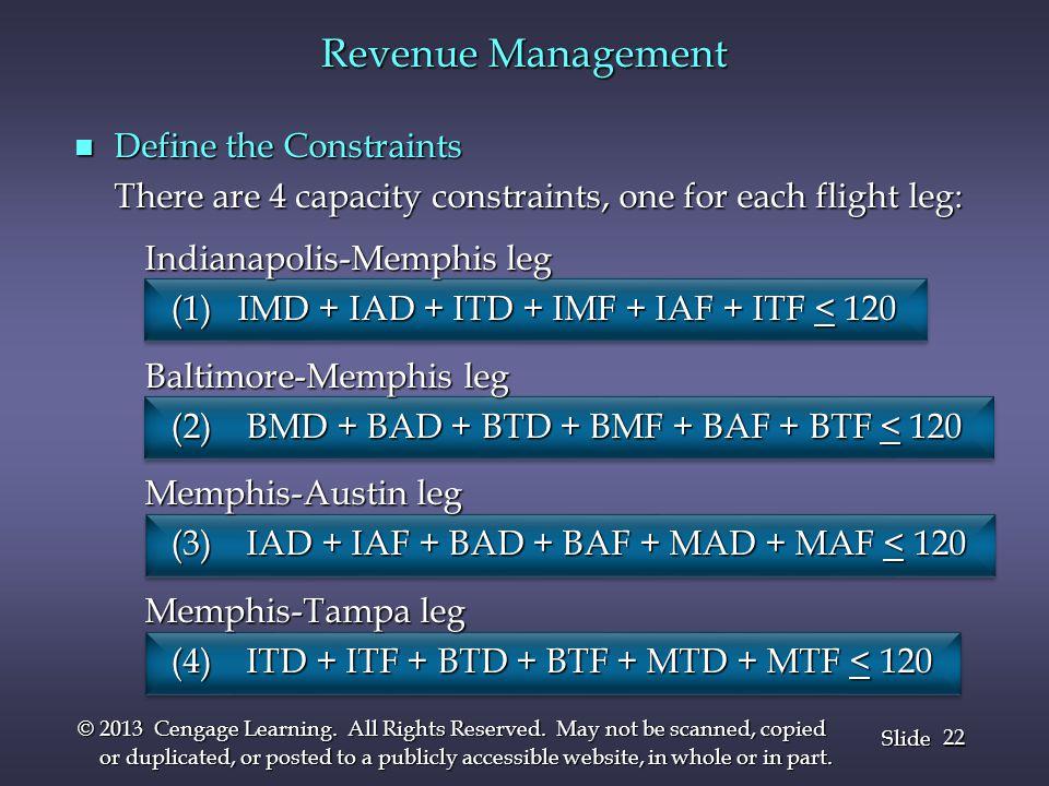 Revenue Management Define the Constraints Indianapolis-Memphis leg