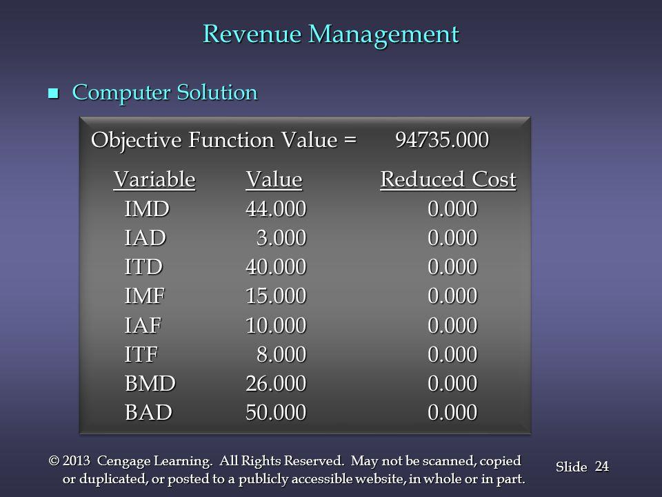 Revenue Management Computer Solution
