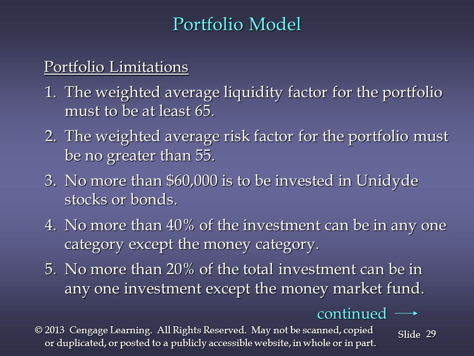 Portfolio Model Portfolio Limitations. 1. The weighted average liquidity factor for the portfolio.