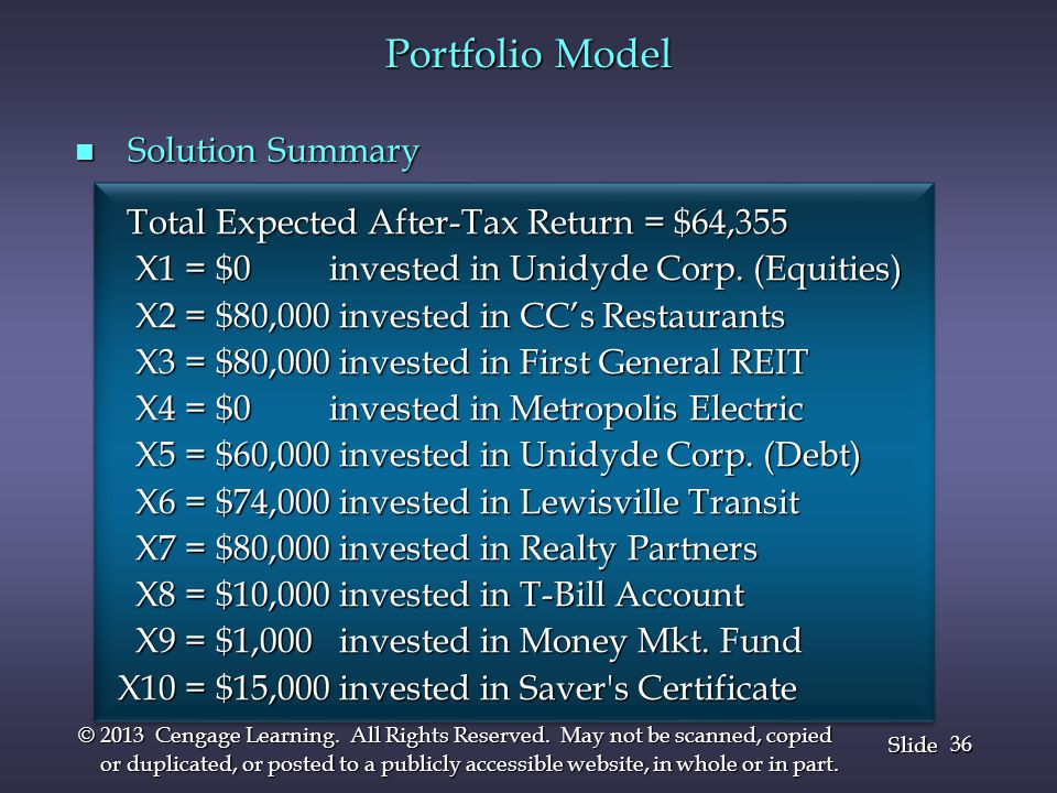 Portfolio Model Solution Summary