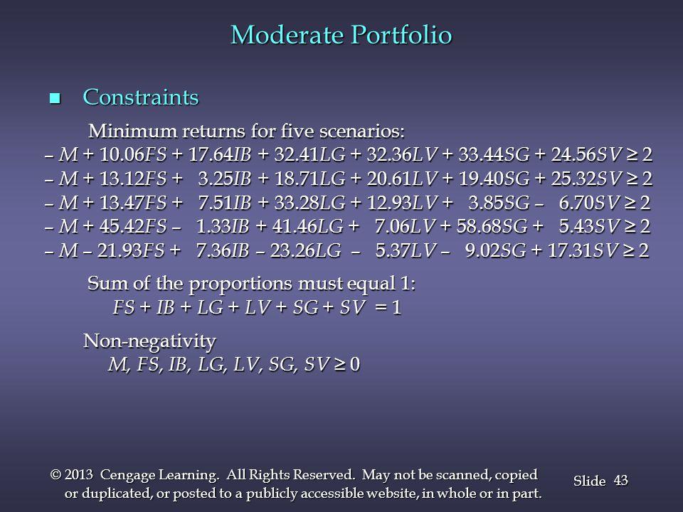 Moderate Portfolio Constraints Minimum returns for five scenarios:
