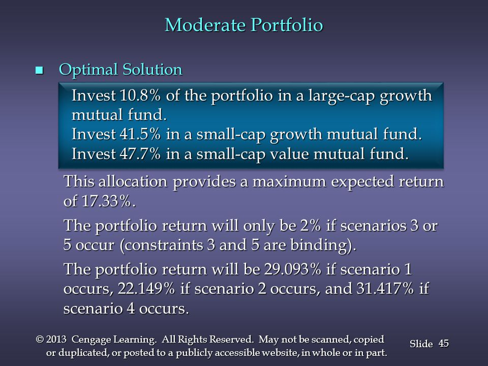 Moderate Portfolio Optimal Solution