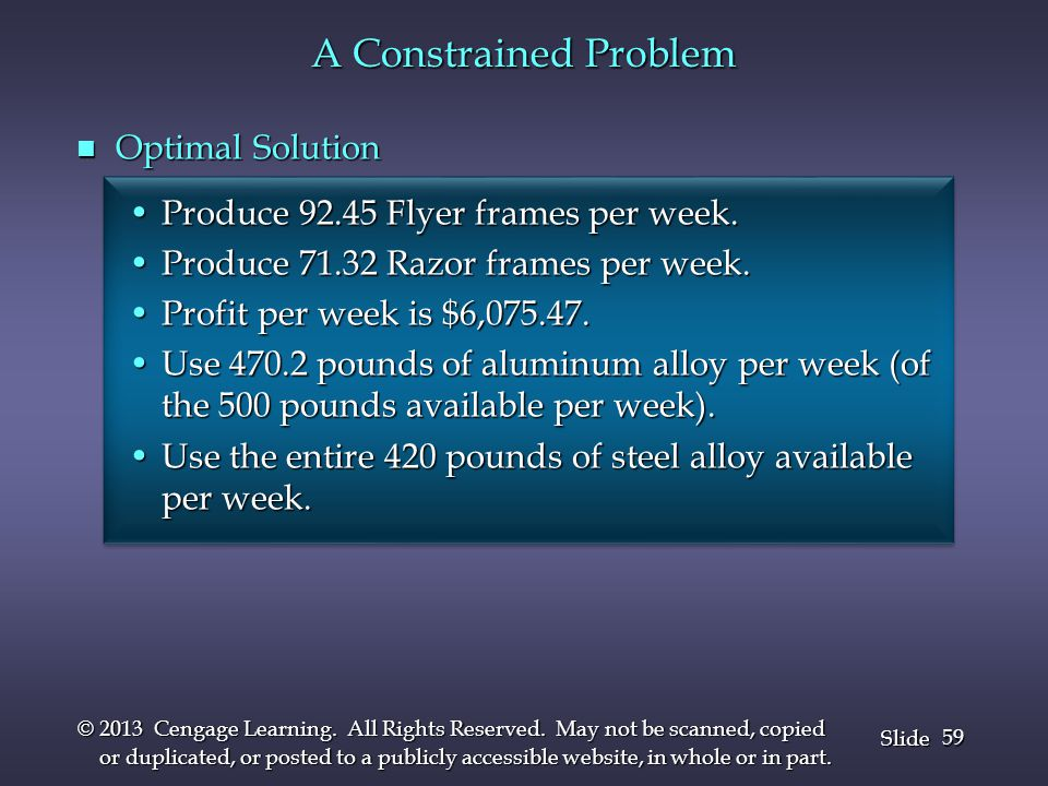 A Constrained Problem Optimal Solution