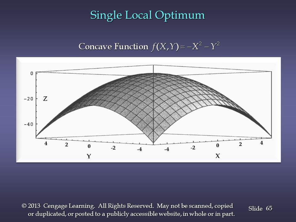 Single Local Optimum
