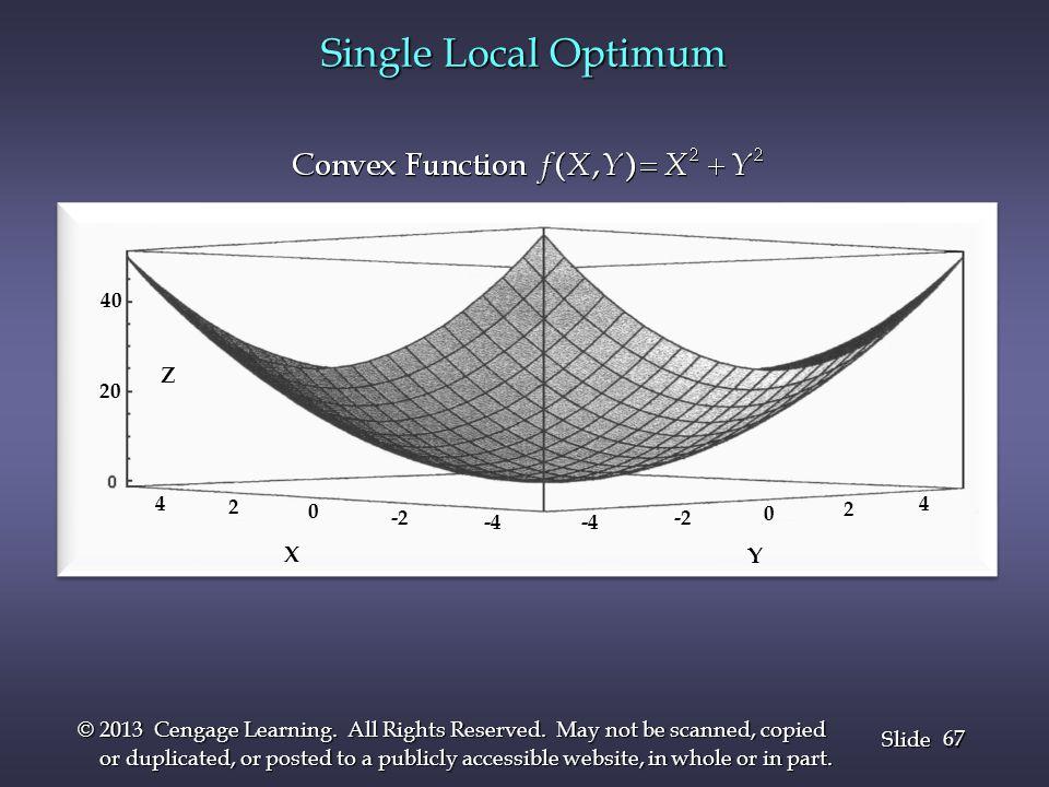 Single Local Optimum Y X Z 2 4 -2 -4 40 20