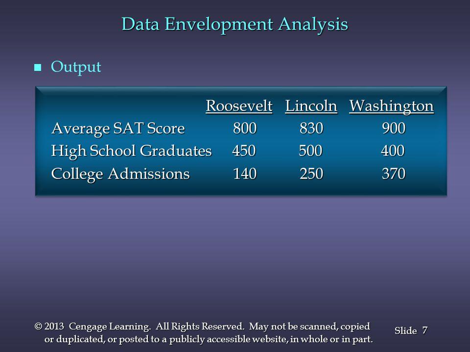 Data Envelopment Analysis