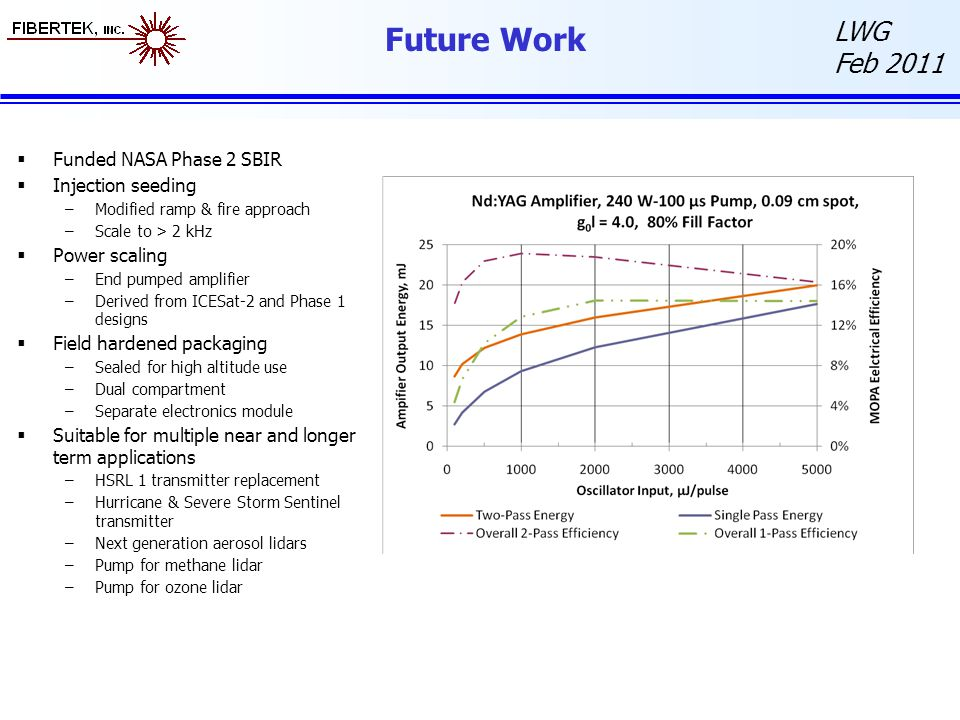 Future Work Funded NASA Phase 2 SBIR Injection seeding Power scaling
