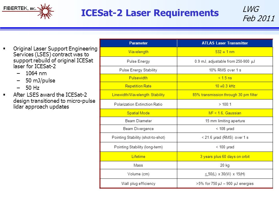 ICESat-2 Laser Requirements