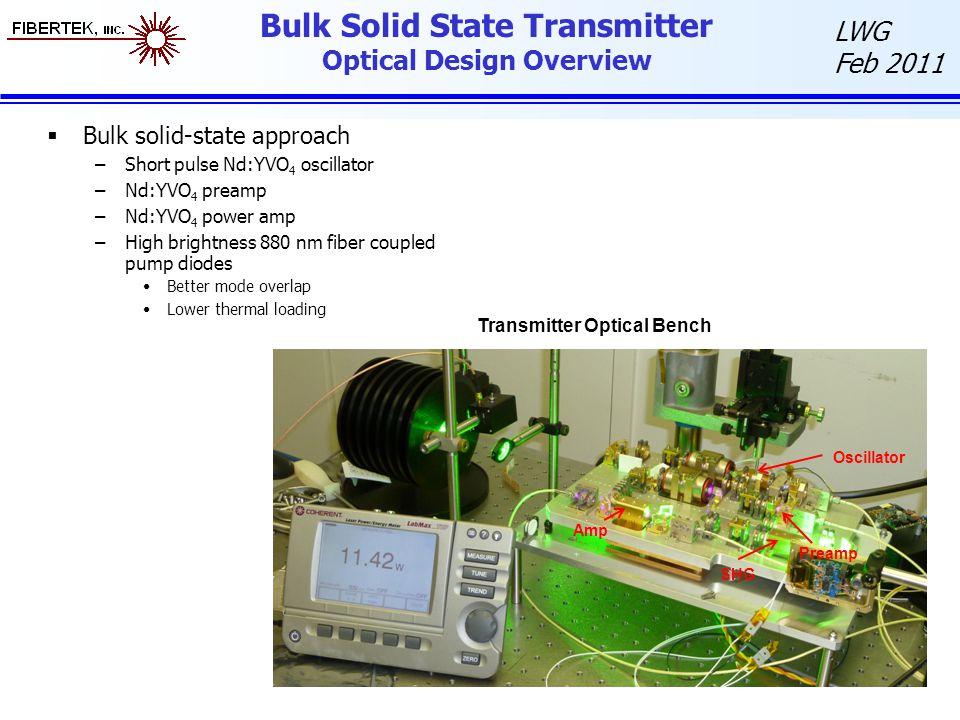 Bulk Solid State Transmitter Optical Design Overview